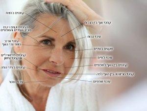 טיפולי בוטוקוס